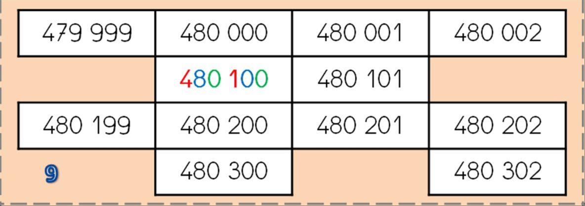 Tableau Aimant/é Tableau Blanc Mat/ériel de Fixation Inclus Tableau Magn/étique Surface Laqu/ée Master of Boards/® Serie PRO Tableau Effa/çable 80x110cm